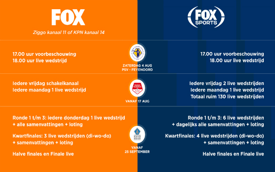 Veel meer voetbal op gratis FOX-kanaal