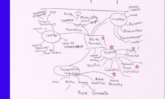 handgeschreven schema klein